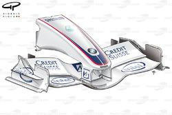 Aileron avant de la Sauber F1.07