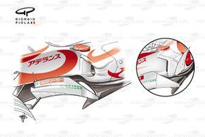 Super Aguri SA05 (Arrows A23) 2006 sidepod developments