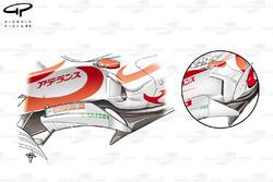 Super Aguri SA05 (Arrows A23) 2006, sviluppo della bocca laterale