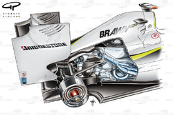 Brawn BGP 001 2009 cutaway engine installation detail