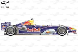 Vue latérale de la Red Bull RB1