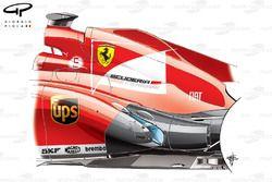 Echappements de la Ferrari F138
