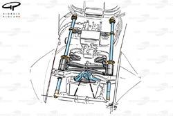 Détails des suspensions de la Minardi M01