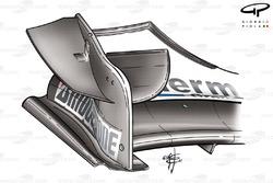 Plaque d'extrémité de l'aileron avant de la Minardi PS03