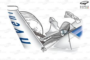 Williams FW25 2003 exhaust chimney rear view