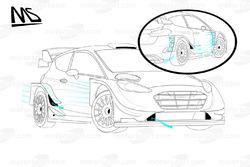 Écoulement aérodynamique de la Ford Fiesta WRC 2017