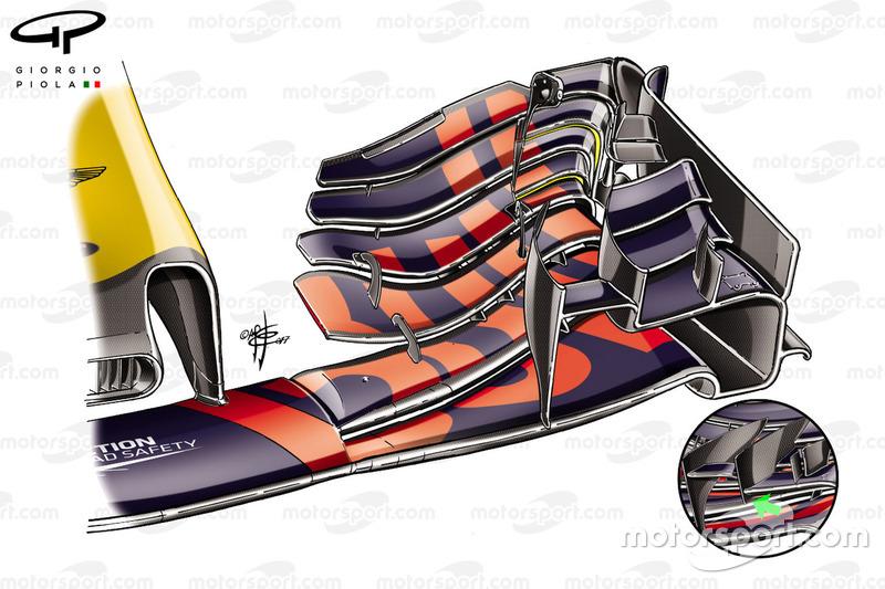 Red Bull RB13, ala anteriore usata al GP di Gran Bretagna