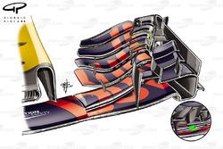 Aileron avant de la Red Bull RB13, GP de Grande-Bretagne