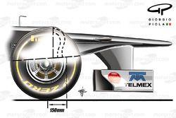 Le S-duct de la Sauber C31