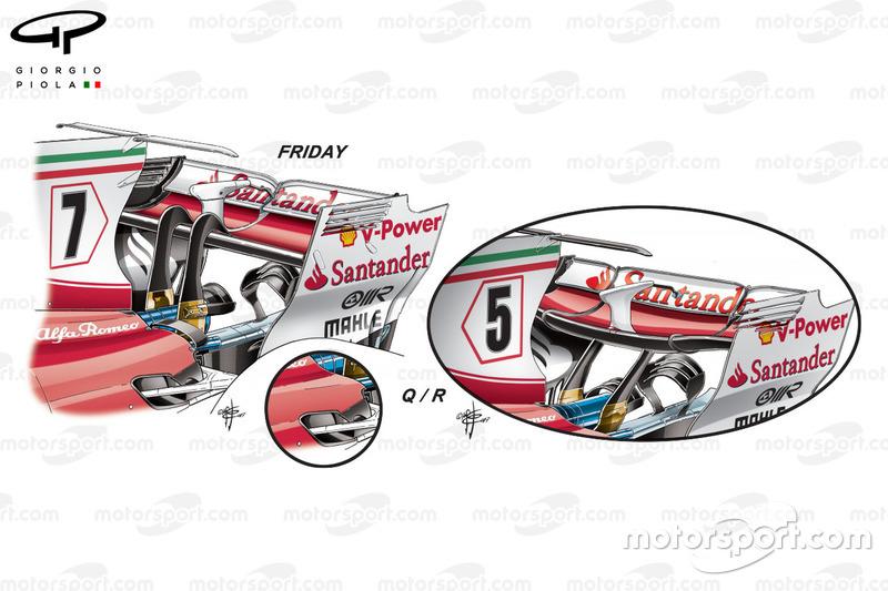 Ferrari SF70H mini flap, Cuma-yarış karşılaştırması, Azerbaycan GP