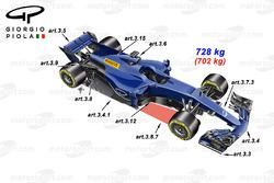 2017 F1, zicht schuin voor