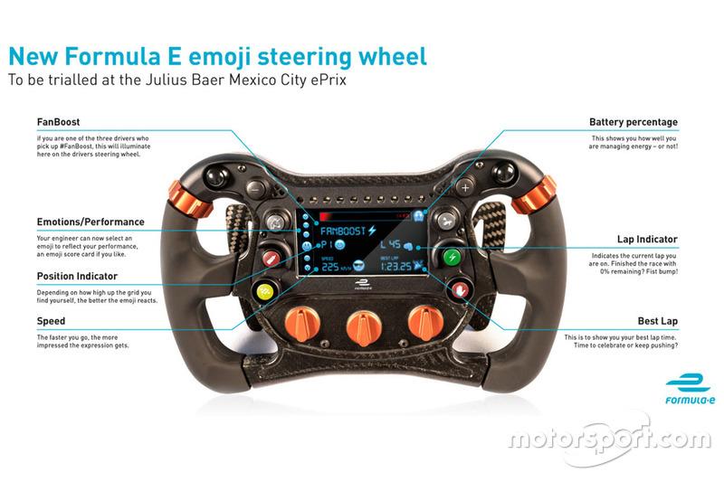 Emoji steering wheel
