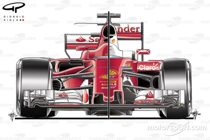 Ferrari SF70H ve SF16-H ön görünüm karşılaştırması