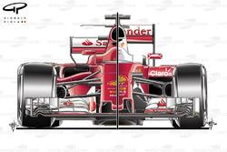 Ferrari SF70H y SF16-H, comparación de la vista delantera