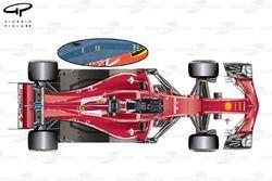 vue de haut de la Ferrari SF70H et de ses capteurs de températures
