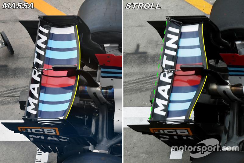 Williams FW40, arka kanat karşılaştırması