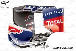 Red Bull RB9 arka kanat, düşük yere basma gücü ayarı