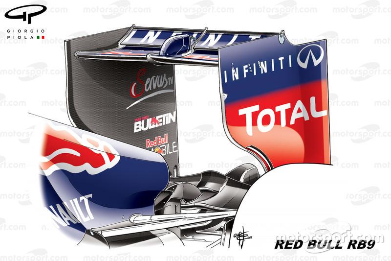 Aileron arrière de faible traînée de la Red Bull RB9