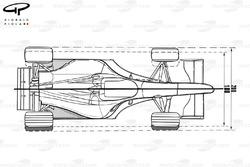 Regeländerungen für 1998: Chassis-Breite