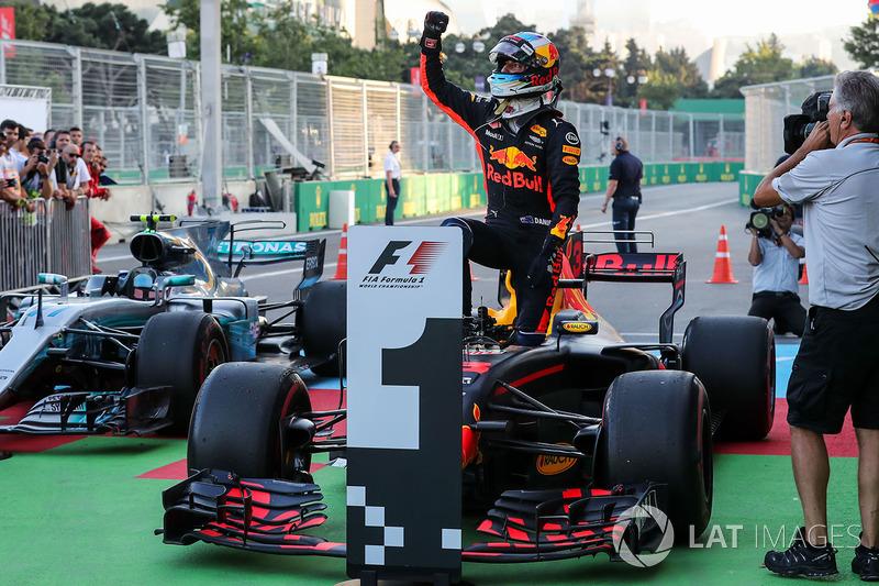 Victoria en Azerbaiyán 2017 de Daniel Ricciardo, Red Bull Racing