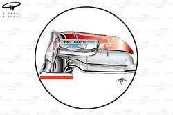 Sauber C30 front wing