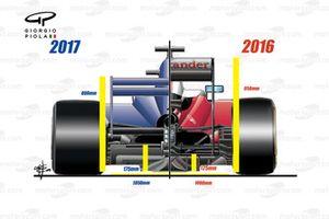 Сравнение Ferrari SF16-H с автомобилем, построенным по регламенту 2017 года: вид сзади