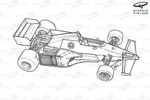 Ferrari 126C3 1983 aero development overview
