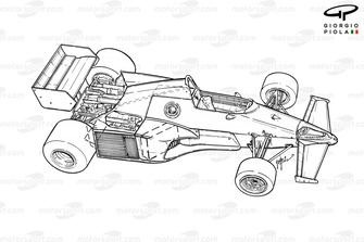 Ferrari 126C3 1983 aero development overview