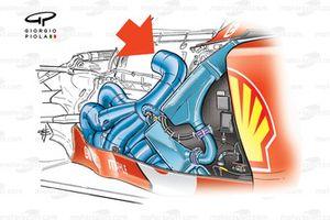 Ferrari F2005, scarico