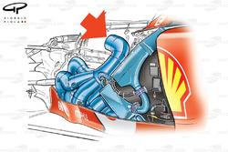 Ferrari F2005 exhausts design