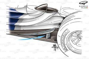 Williams FW26 floor fin, encourages airflow inboard