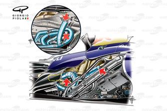 Detalles de los exhostos del Red Bull RB8 donde se nota el uso de una cámara de resonancia 'Helmholtz'.