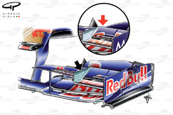 Переднее антикрыло STR4 (Red Bull RB5). Модификация Гран При Японии