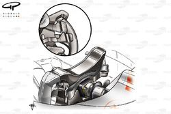 McLaren MP4-23 2008 steering wheel controls