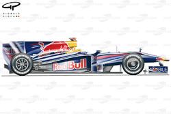 Vue latérale de la Red Bull RB5
