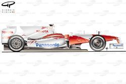 Vue latérale de la Toyota TF109, à Jerez