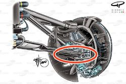 Lotus E20 reactive front suspension braking system, subsequently banned