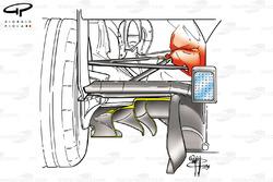 Diffuseur de la Ferrari F2003-GA (gurney ajouté, en jaune)