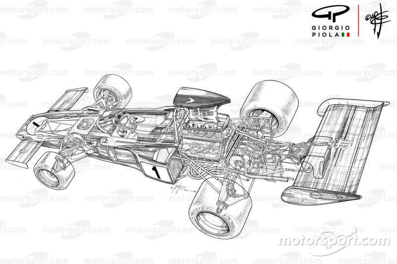 Lotus 72D detailed overview