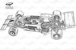 Vista general de los detalles del Ferrari 312B3 de 1973