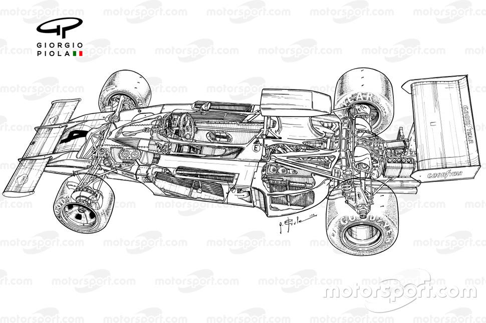 Ecco lo spaccato della Ferrari 312B3 di Giorgio Piola dopo le modifiche di Mauro Forghieri