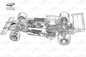 Vue d'ensemble détaillée de la Ferrari 312B3