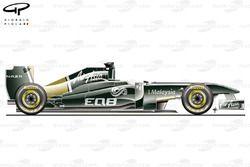 Lotus T128 side view, winter testing version