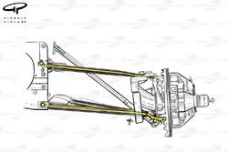 Câbles de rétention des roues