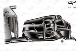 L'aileron avant de la McLaren MP4-29 (comparaison avec l'ancienne version)