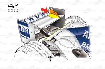 Williams FW26 rear wing, vertical fins, Spanish GP