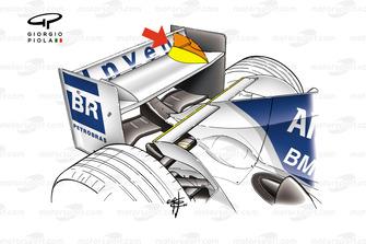 La pinna verticale sull'ala posteriore della Williams FW26 al GP di Spagna del 2004