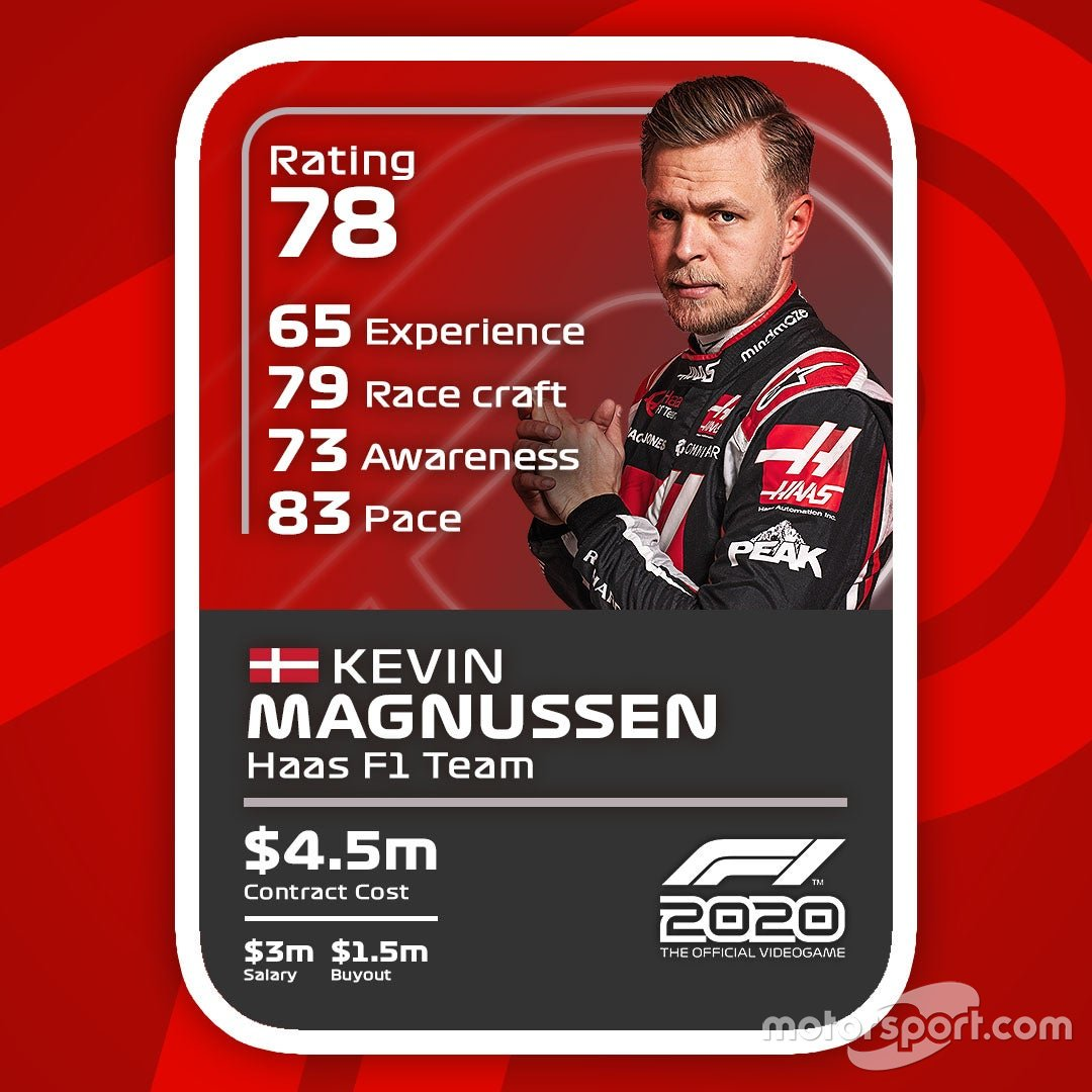 Cartas del F1 2020: Kevin Magnussen