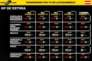 Info de transmisión de TV del GP de Estiria de F1 para Latinoamérica