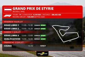 Programme TV du GP de Styrie 2020